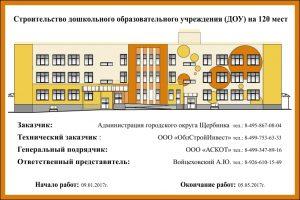 заказать строительный стенд в Москве